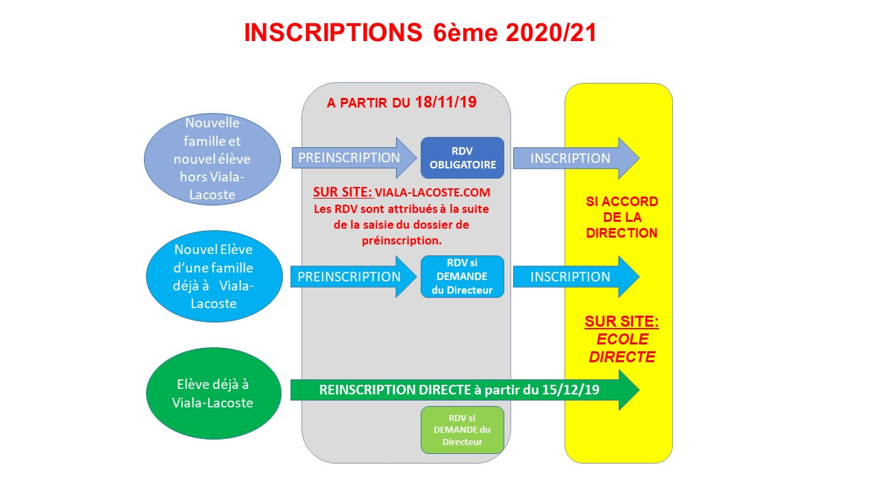 inscriptions 6mes WEB 15 novembre 2019